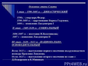 Основные этапы Смуты I этап - 1598-1605 гг. – ДИНАСТИЧЕСКИЙ 1598г. - умер царь Ф