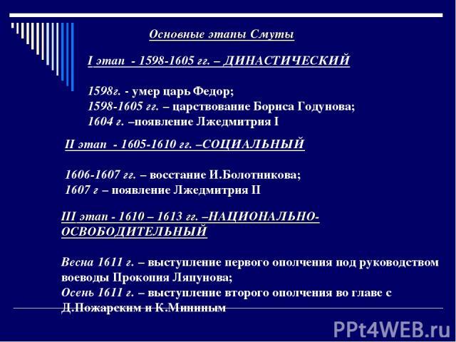 Основные этапы Смуты I этап - 1598-1605 гг. – ДИНАСТИЧЕСКИЙ 1598г. - умер царь Федор; 1598-1605 гг. – царствование Бориса Годунова; 1604 г. –появление Лжедмитрия I II этап - 1605-1610 гг. –СОЦИАЛЬНЫЙ 1606-1607 гг. – восстание И.Болотникова; 1607 г –…