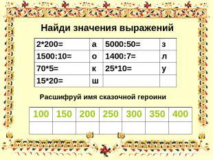 Найди значения выражений Расшифруй имя сказочной героини 2*200= а 5000:50= з 150