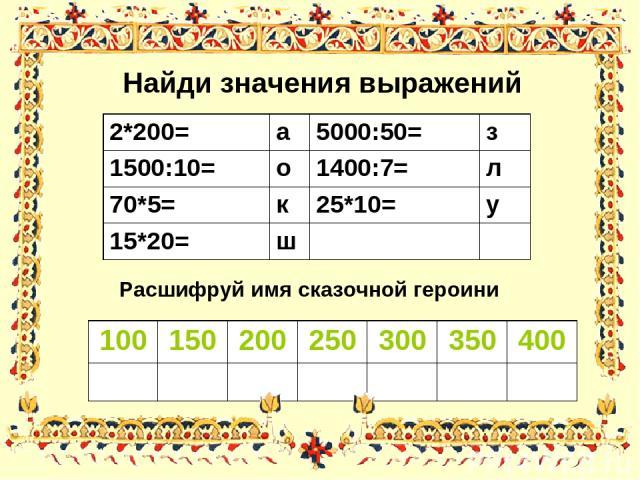 Найди значения выражений Расшифруй имя сказочной героини 2*200= а 5000:50= з 1500:10= о 1400:7= л 70*5= к 25*10= у 15*20= ш 100 150 200 250 300 350 400