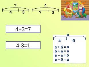 4+3=7 4-3=1