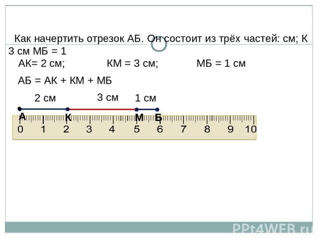 Как начертить отрезок АБ. Он состоит из трёх частей: см; К 3 см МБ = 1 2 см А К М Б 3 см 1 см АК= 2 см; КМ = 3 см; МБ = 1 см АБ = АК + КМ + МБ