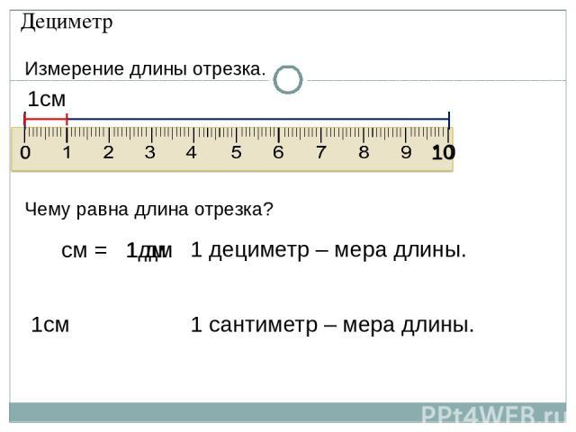 1дм 1см 1 сантиметр – мера длины. Измерение длины отрезка. Чему равна длина отрезка? 0 10 1 дециметр – мера длины. 1 дм 10 см = 1см Дециметр