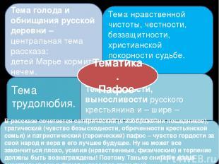 Тема голода и обнищания русской деревни – центральная тема рассказа: детей Марье