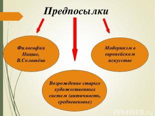 Предпосылки Философия Ницше, В.Соловьёва Модернизм в европейском искусстве Возро