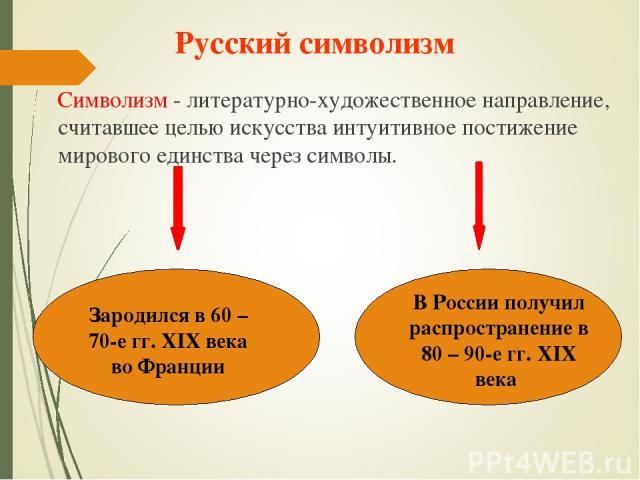 Русский символизм Символизм - литературно-художественное направление, считавшее целью искусства интуитивное постижение мирового единства через символы. Зародился в 60 – 70-е гг. XIX века во Франции В России получил распространение в 80 – 90-е гг. XIX века
