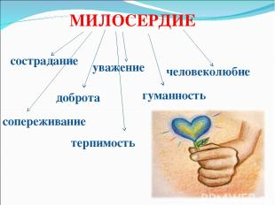МИЛОСЕРДИЕ сострадание доброта уважение гуманность человеколюбие сопереживание т