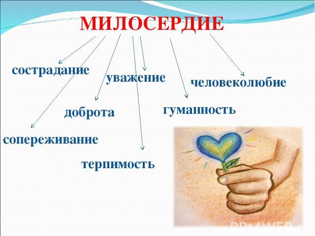 МИЛОСЕРДИЕ сострадание доброта уважение гуманность человеколюбие сопереживание терпимость