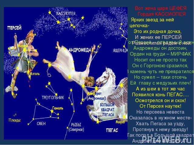 Тот Персей – отважный воин, Андромеды он достоин, Орден на груди – МИРФАК Носит он не просто так Он с Горгоною сразился, В камень чуть не превратился, Но сумел – таки отсечь Ей главу с медузьих плеч! А из шеи в тот же час Появился конь ПЕГАС…. Осмот…