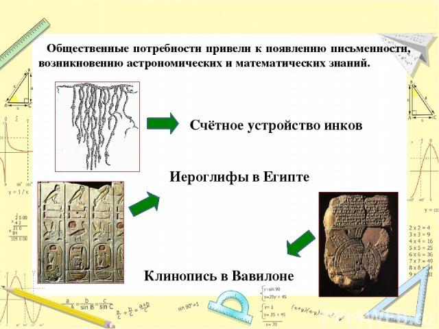 Иероглифы в Египте Клинопись в Вавилоне Общественные потребности привели к появлению письменности, возникновению астрономических и математических знаний. Счётное устройство инков