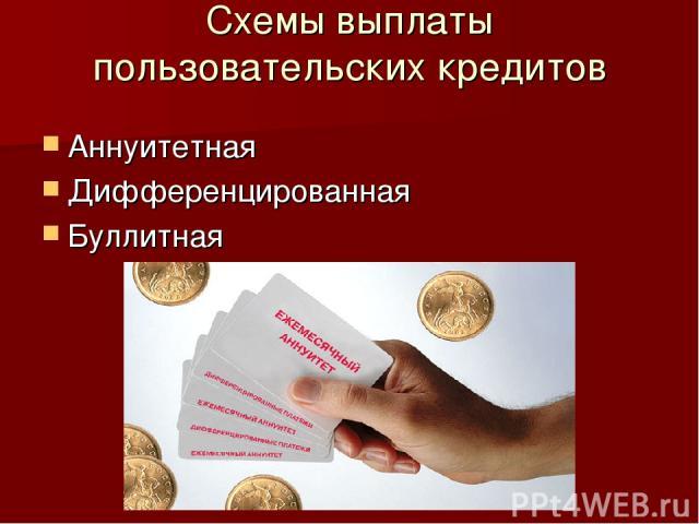 Схемы выплаты пользовательских кредитов Аннуитетная Дифференцированная Буллитная