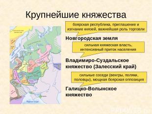 Крупнейшие княжества Новгородская земля Владимиро-Суздальское княжество (Залесск