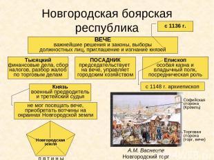 Новгородская боярская республика ВЕЧЕ важнейшие решения и законы, выборы должнос