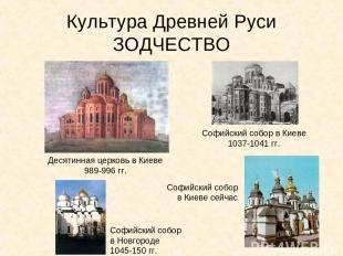 Культура Древней Руси ЗОДЧЕСТВО Десятинная церковь в Киеве 989-996 гг. Софийский