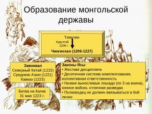 Образование монгольской державы Темучин Чингисхан (1206-1227) Курултай 1206 г. З