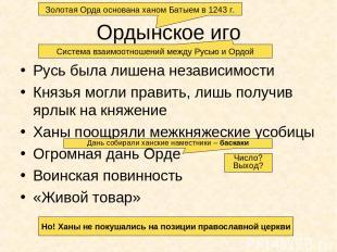 Ордынское иго Русь была лишена независимости Князья могли править, лишь получив