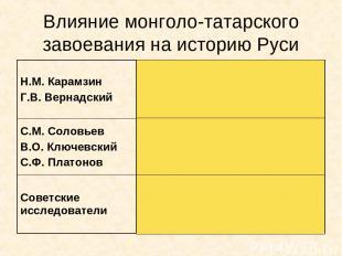 Влияние монголо-татарского завоевания на историю Руси Н.М. Карамзин Г.В. Вернадс