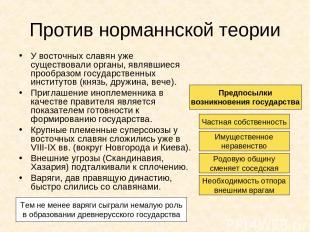 Против норманнской теории У восточных славян уже существовали органы, являвшиеся