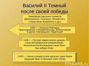 Василий II Темный после своей победы 1456 г. – поход на Новгород. Присоединение