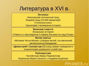 Литература в XVI в. Летописи Никоновский летописный свод Лицевой свод (16 000 ми