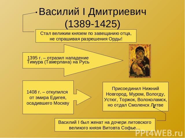 Василий I Дмитриевич (1389-1425) Стал великим князем по завещанию отца, не спрашивая разрешения Орды! 1395 г. – отразил нападение Тимура (Тамерлана) на Русь 1408 г. – откупился от эмира Едигея, осадившего Москву Присоединил Нижний Новгород, Муром, В…