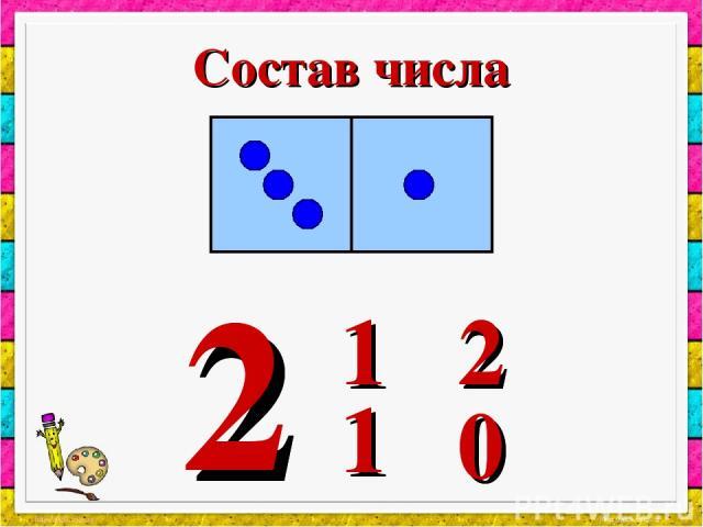 2 0 2 1 1 Состав числа 2 0 2 1 1