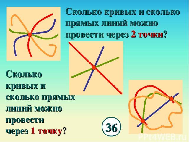 Сколько кривых и сколько прямых линий можно провести через 1 точку? Сколько кривых и сколько прямых линий можно провести через 2 точки? 36