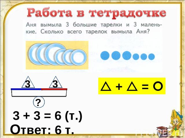 3 + 3 = 6 (т.) Ответ: 6 т. 3 3 ? + =