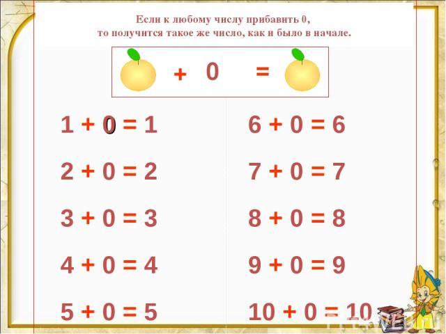 1 + 0 = 1 2 + 0 = 2 3 + 0 = 3 4 + 0 = 4 5 + 0 = 5 6 + 0 = 6 7 + 0 = 7 8 + 0 = 8 9 + 0 = 9 10 + 0 = 10 Если к любому числу прибавить 0, то получится такое же число, как и было в начале. + = 0