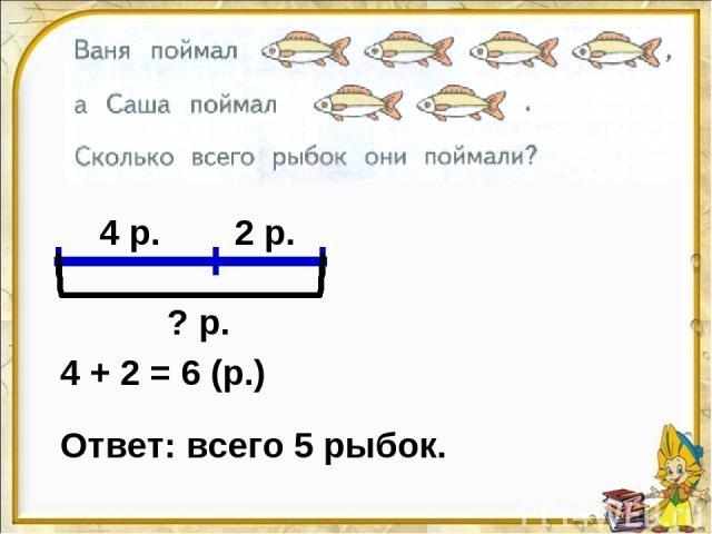 4 р. 2 р. ? р. 4 + 2 = 6 (р.) Ответ: всего 5 рыбок.