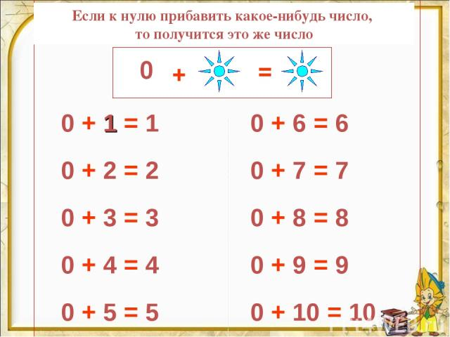 0 + 1 = 1 0 + 2 = 2 0 + 3 = 3 0 + 4 = 4 0 + 5 = 5 0 + 6 = 6 0 + 7 = 7 0 + 8 = 8 0 + 9 = 9 0 + 10 = 10 Если к нулю прибавить какое-нибудь число, то получится это же число + = 0