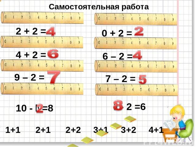 * 2 + 2 = 0 + 2 = 4 + 2 = 6 – 2 = 9 – 2 = 7 – 2 = 10 - =8 - 2 =6 Самостоятельная работа 1+1 2+1 2+2 3+1 3+2 4+1