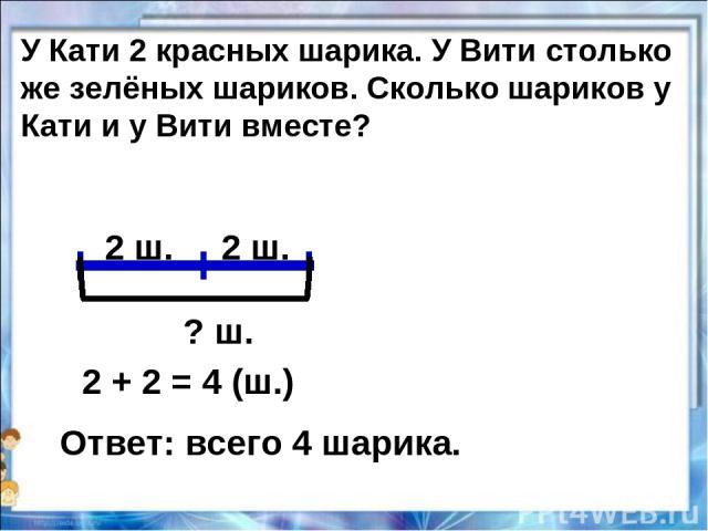 2 ш. 2 ш. ? ш. 2 + 2 = 4 (ш.) Ответ: всего 4 шарика. У Кати 2 красных шарика. У Вити столько же зелёных шариков. Сколько шариков у Кати и у Вити вместе?