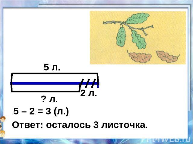 5 л. 2 л. ? л. 5 – 2 = 3 (л.) Ответ: осталось 3 листочка.