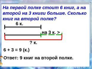 6 к. на 3 к. > ? к. 6 + 3 = 9 (к.) Ответ: 9 книг на второй полке. На первой полк