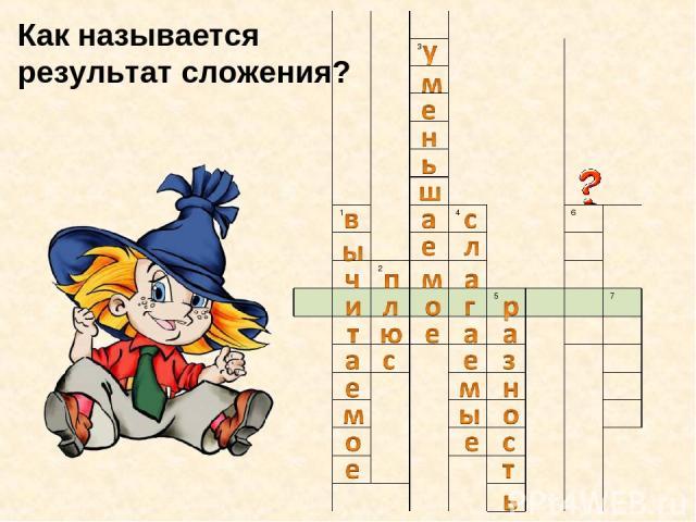 Как называется результат сложения? 3 1 4 6 2 5 7