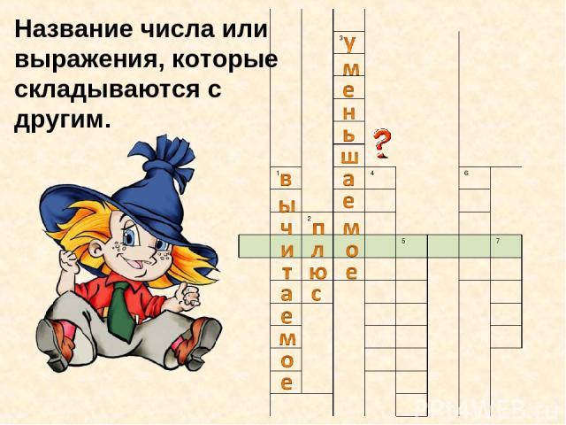 Название числа или выражения, которые складываются с другим. 3 1 4 6 2 5 7