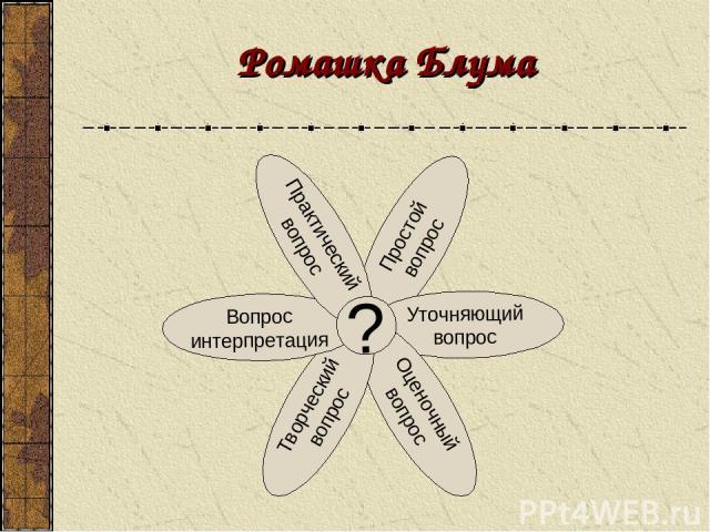 Ромашка Блума Простой вопрос Уточняющий вопрос Оценочный вопрос Творческий вопрос Вопрос интерпретация Практический вопрос ?