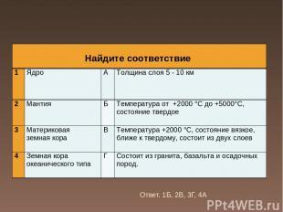 Ответ. 1Б, 2В, 3Г, 4А Найдите соответствие 1 Ядро А Толщина слоя 5 - 10 км 2 Ман