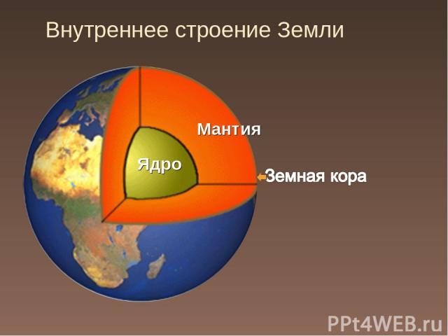 Внутреннее строение Земли Мантия Ядро