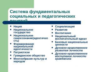 Система фундаментальных социальных и педагогических понятий Нация Национальное г