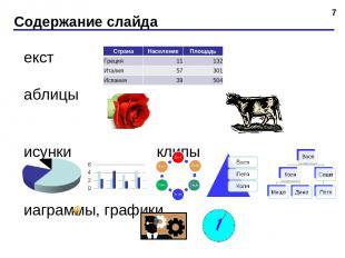 Содержание слайда * текст таблицы рисунки клипы диаграммы, графики звук видеорол