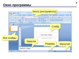 Окно программы * Лента (инструменты) Слайд Все слайды Заметки Режимы Масштаб