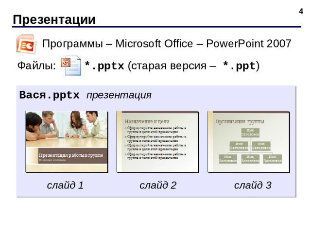 Презентации * Программы – Microsoft Office – PowerPoint 2007 Файлы: *.pptx (старая версия – *.ppt) Вася.pptx презентация слайд 1 слайд 2 слайд 3