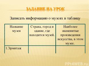 Записать информацию о музеях в таблицу Название музея Страна, город и здание, гд