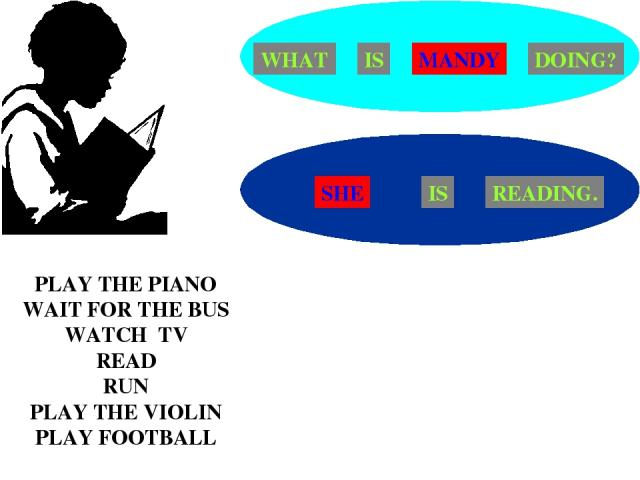 PLAY THE PIANO WAIT FOR THE BUS WATCH TV READ RUN PLAY THE VIOLIN PLAY FOOTBALL MANDY WHAT IS DOING? SHE IS READING.