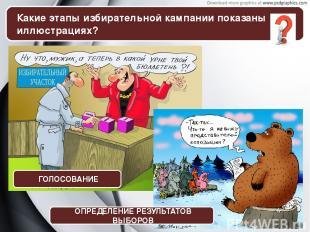 Какие этапы избирательной кампании показаны на иллюстрациях? ГОЛОСОВАНИЕ ОПРЕДЕЛ
