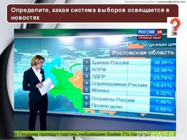 Определите, какая система выборов освещается в новостях