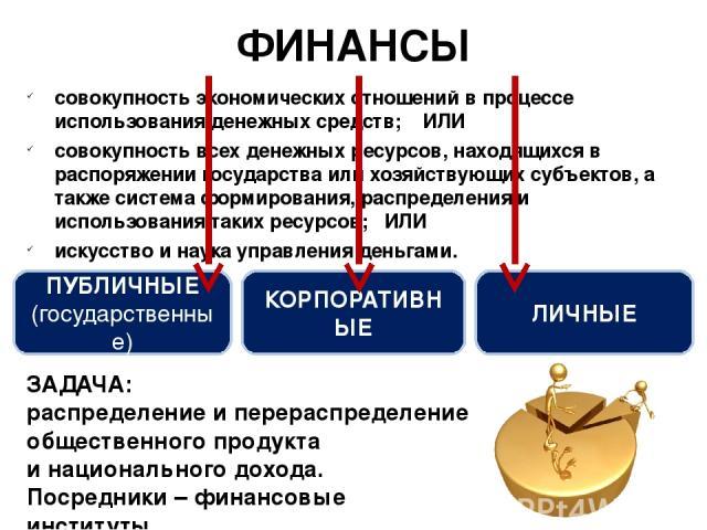 совокупность экономических отношений в процессе использования денежных средств; ИЛИ совокупность всех денежных ресурсов, находящихся в распоряжении государства или хозяйствующих субъектов, а также система формирования, распределения и использования …