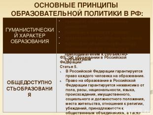 ОСНОВНЫЕ ПРИНЦИПЫ ОБРАЗОВАТЕЛЬНОЙ ПОЛИТИКИ В РФ: приоритет общечеловеческих ценн
